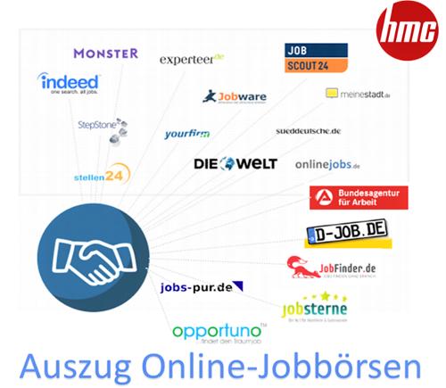 Online Jobbörsen